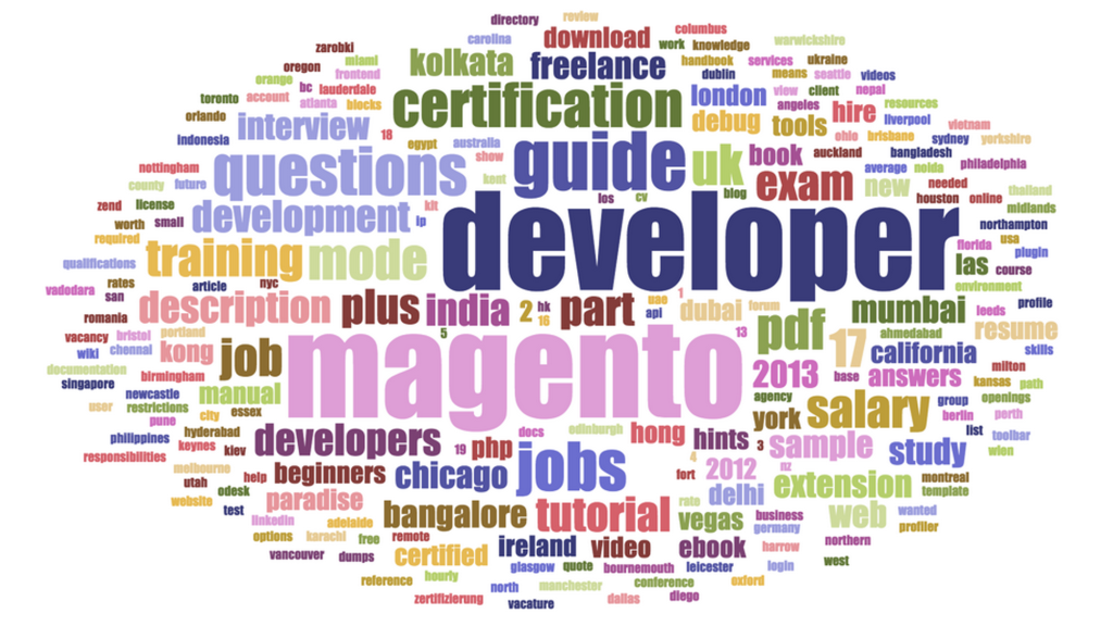 Magento Dev Word Cloud